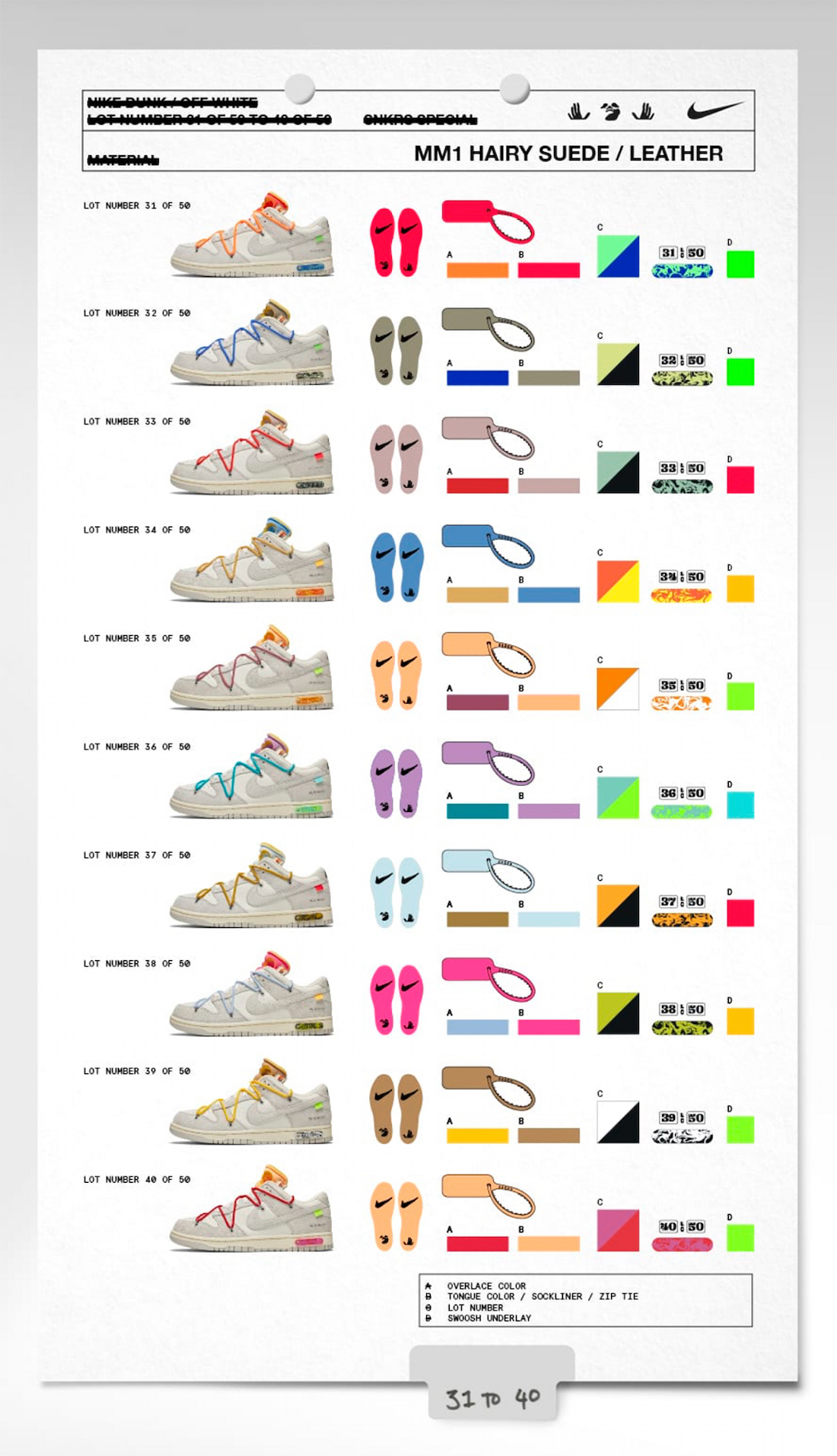 "OW x Nike Dunk Low ""The 50""系列发售详情!开盲盒有点刺激!"